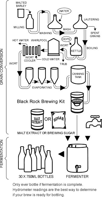 blackrock-process